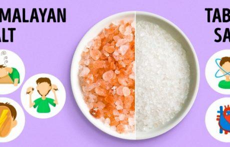10 סוגי מלח המשפיעים על בריאותך ואיזה מהם עדיף עבורך